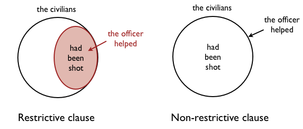 restrictive/non-restrictive clause